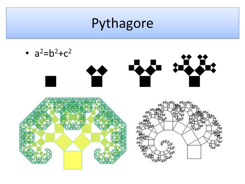 Pythagore a 2 =b 2 +c 2