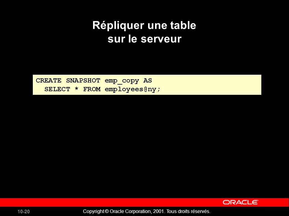 10-20 Copyright © Oracle Corporation, 2001. Tous droits réservés.