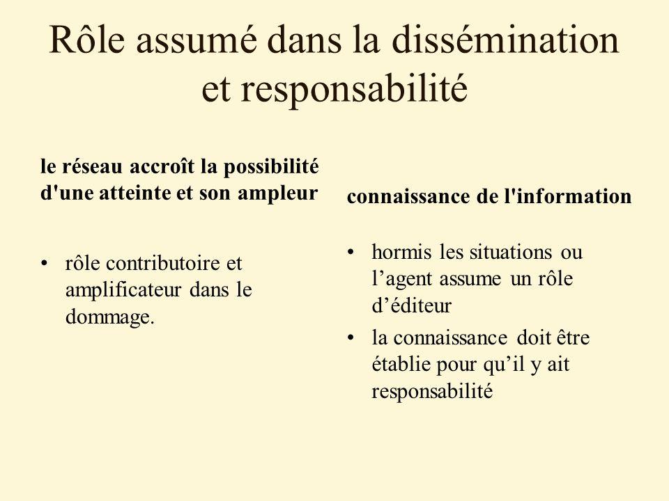 Rôle assumé dans la dissémination et responsabilité le réseau accroît la possibilité d une atteinte et son ampleur rôle contributoire et amplificateur dans le dommage.