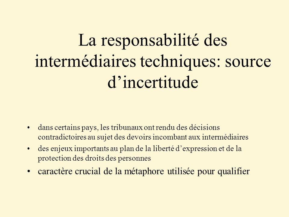 La responsabilité des intermédiaires techniques: source dincertitude dans certains pays, les tribunaux ont rendu des décisions contradictoires au suje
