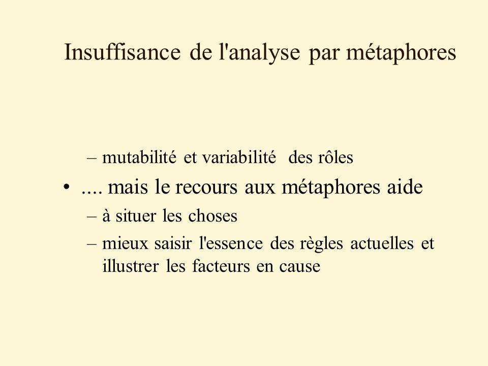 Insuffisance de l'analyse par métaphores –mutabilité et variabilité des rôles.... mais le recours aux métaphores aide –à situer les choses –mieux sais