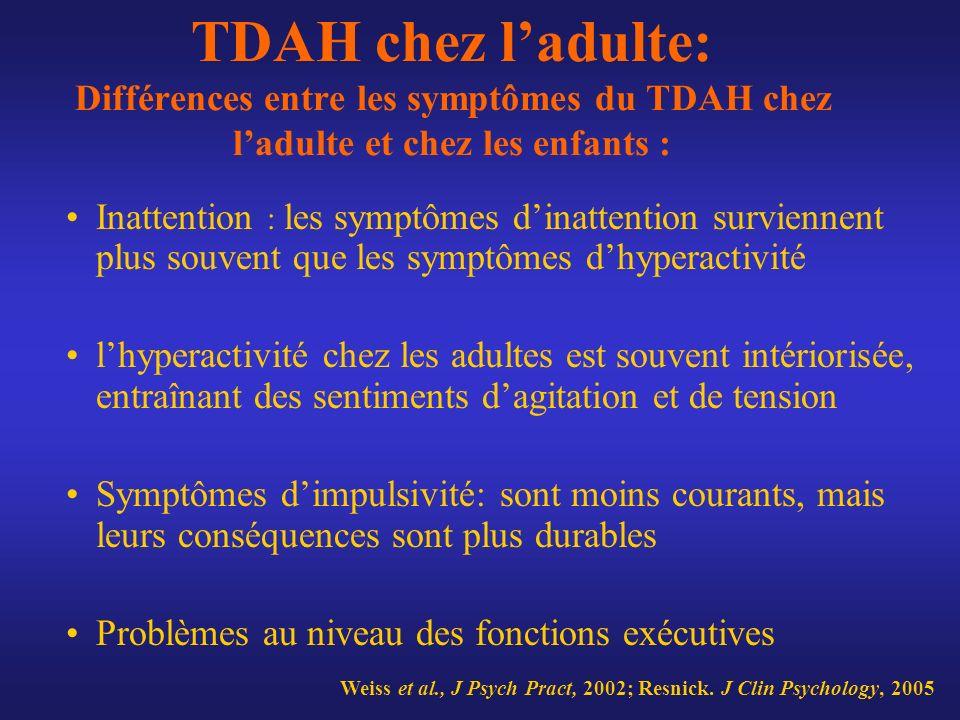 TDAH chez ladulte: Différences entre les symptômes du TDAH chez ladulte et chez les enfants : Inattention : les symptômes dinattention surviennent plu