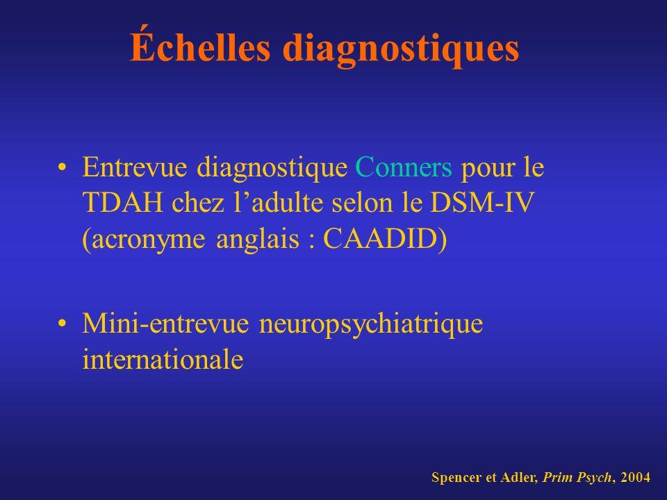 Échelles diagnostiques Entrevue diagnostique Conners pour le TDAH chez ladulte selon le DSM-IV (acronyme anglais : CAADID) Mini-entrevue neuropsychiat