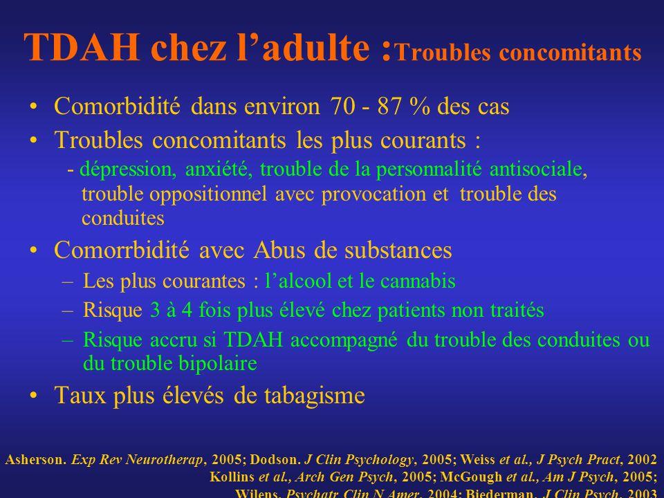 TDAH chez ladulte : Troubles concomitants Comorbidité dans environ 70 - 87 % des cas Troubles concomitants les plus courants : - dépression, anxiété,