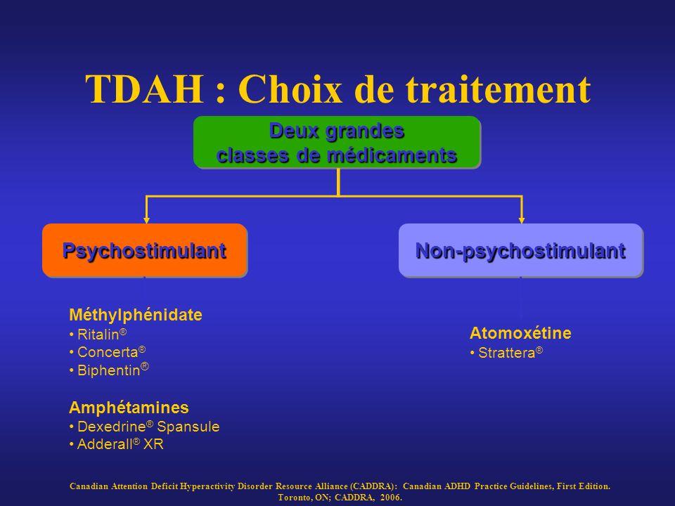 TDAH : Choix de traitement Deux grandes classes de médicaments Deux grandes classes de médicaments PsychostimulantPsychostimulantNon-psychostimulantNo