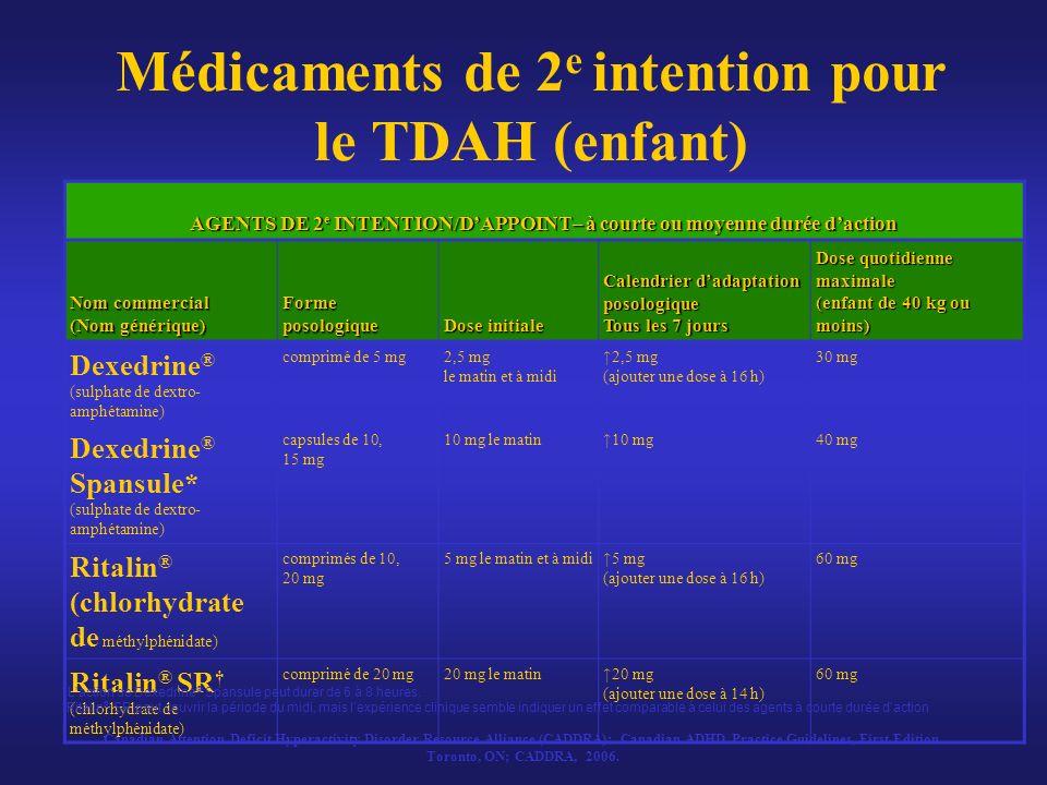 Médicaments de 2 e intention pour le TDAH (enfant) AGENTS DE 2 e INTENTION/DAPPOINT– à courte ou moyenne durée daction Nom commercial (Nom générique)