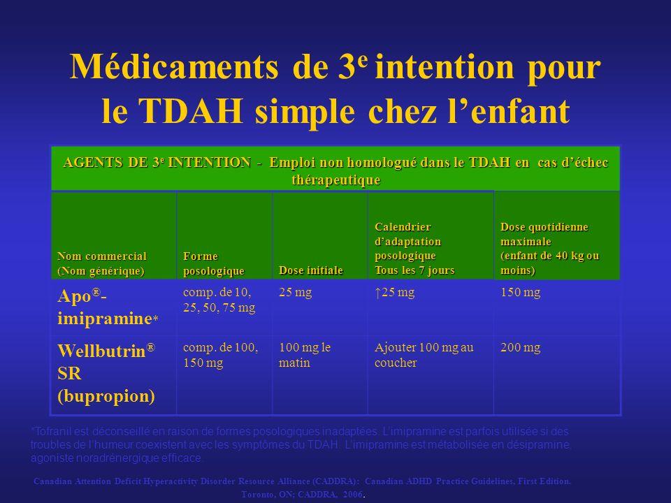 Médicaments de 3 e intention pour le TDAH simple chez lenfant AGENTS DE 3 e INTENTION - Emploi non homologué dans le TDAH en cas déchec thérapeutique