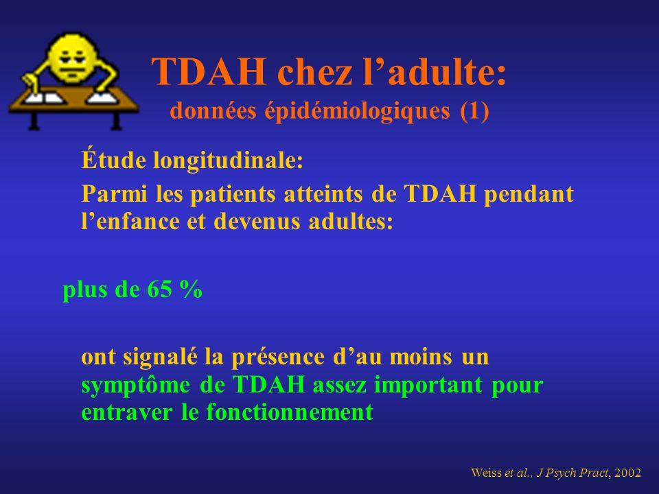 TDAH chez ladulte: données épidémiologiques (1) Étude longitudinale: Parmi les patients atteints de TDAH pendant lenfance et devenus adultes: plus de