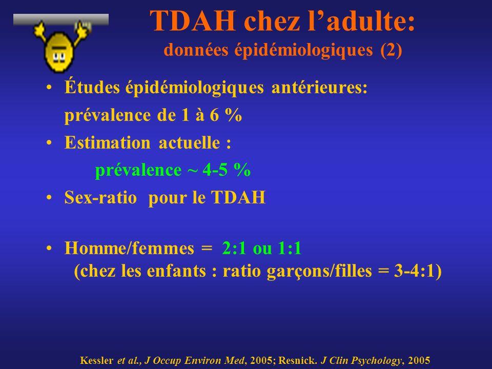 TDAH chez ladulte: données épidémiologiques (2) Études épidémiologiques antérieures: prévalence de 1 à 6 % Estimation actuelle : prévalence ~ 4-5 % Se