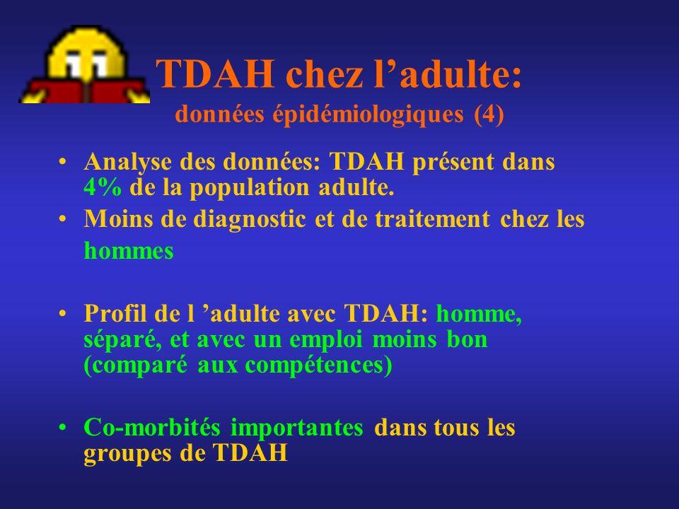 TDAH chez ladulte: données épidémiologiques (4) Analyse des données: TDAH présent dans 4% de la population adulte. Moins de diagnostic et de traitemen