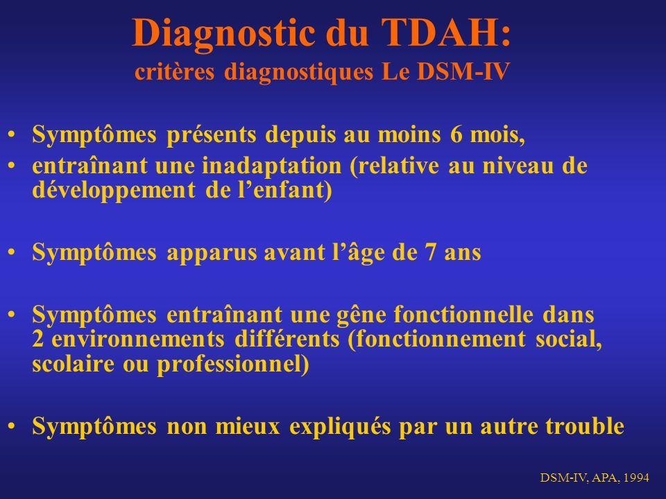 Diagnostic du TDAH: critères diagnostiques Le DSM-IV Symptômes présents depuis au moins 6 mois, entraînant une inadaptation (relative au niveau de dév