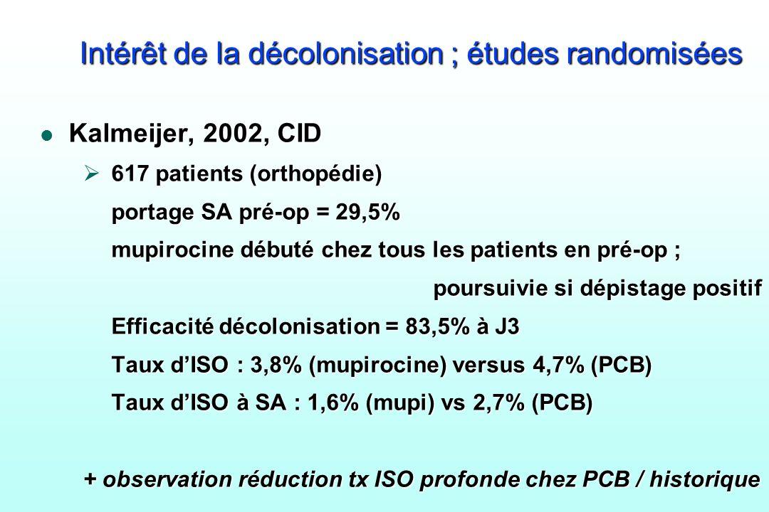 Intérêt de la décolonisation ; études randomisées l Kalmeijer, 2002, CID 617 patients (orthopédie) 617 patients (orthopédie) portage SA pré-op = 29,5%