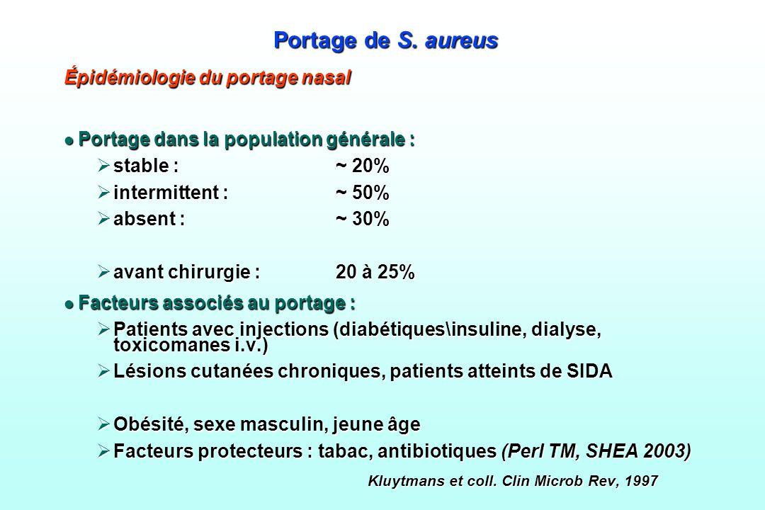Portage de S. aureus Épidémiologie du portage nasal l Portage dans la population générale : stable : ~ 20% stable : ~ 20% intermittent :~ 50% intermit