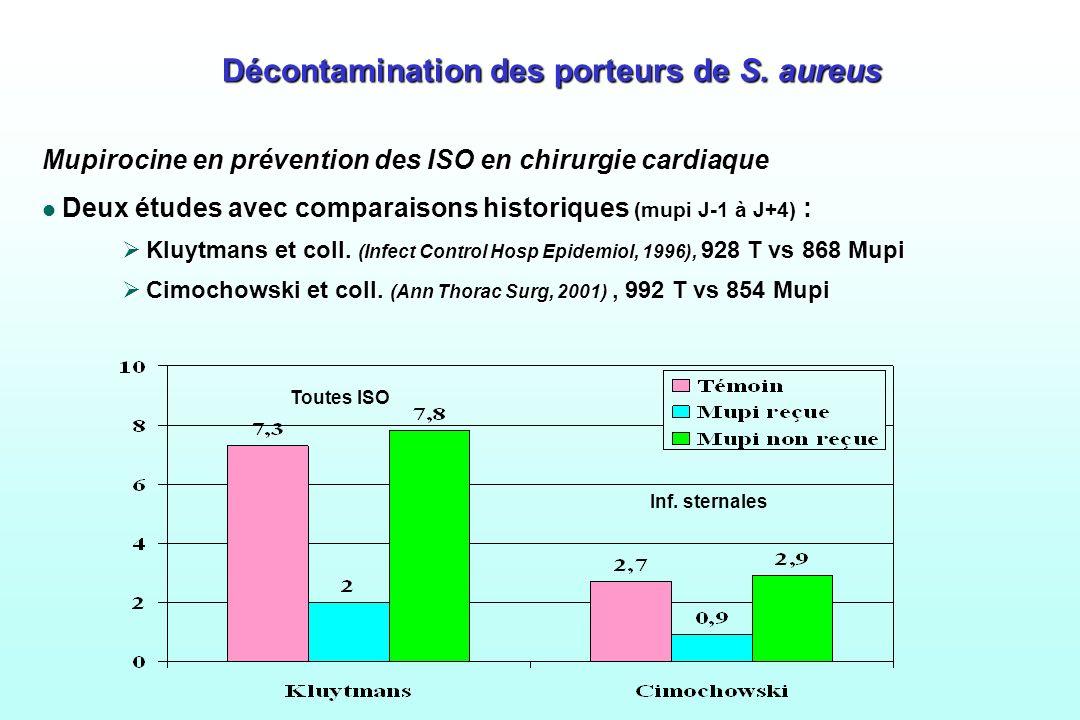 Intérêt de la décolonisation ; études randomisées l Perl, 2002, NEJM 4030 patients 4030 patients portage SA pré-op = 23,1% Efficacité décolonisation = 93,3% à J3 (6 doses) Taux dISO : 11,3% (mupirocine) versus 11,4% (PCB) Taux dISO (SA+ en pré-op) : 12,8% (mupi) vs 16,1% (PCB) Taux dISO à SA (SA+ en pré-op) : 4% (mupi) vs 7% (PCB)*