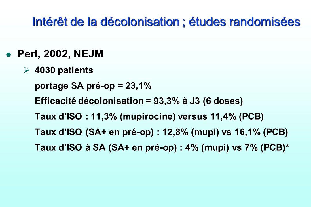 Intérêt de la décolonisation ; études randomisées l Perl, 2002, NEJM 4030 patients 4030 patients portage SA pré-op = 23,1% Efficacité décolonisation =