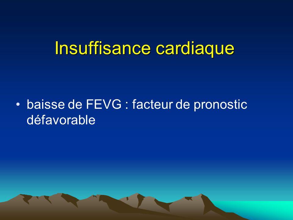 Insuffisance cardiaque Insuffisance cardiaque baisse de FEVG : facteur de pronostic défavorable