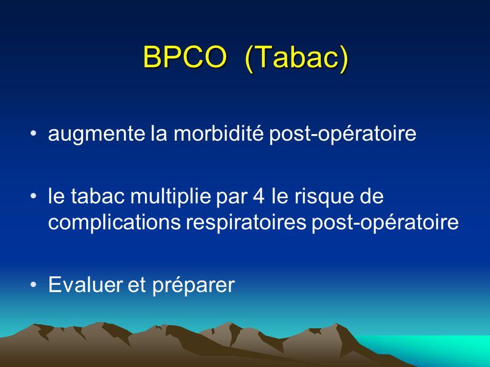 BPCO (Tabac) augmente la morbidité post-opératoire le tabac multiplie par 4 le risque de complications respiratoires post-opératoire Evaluer et préparer