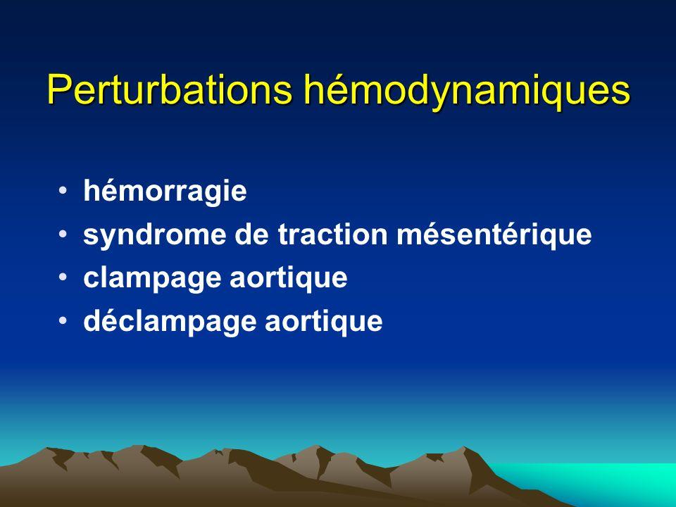 Perturbations hémodynamiques hémorragie syndrome de traction mésentérique clampage aortique déclampage aortique