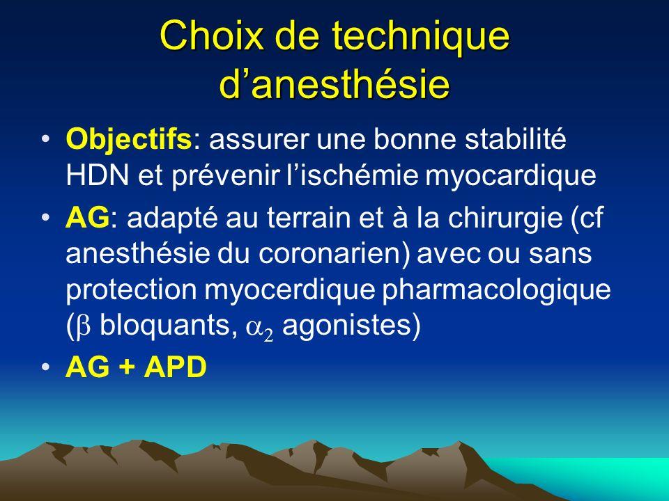 Choix de technique danesthésie Objectifs: assurer une bonne stabilité HDN et prévenir lischémie myocardique AG: adapté au terrain et à la chirurgie (c