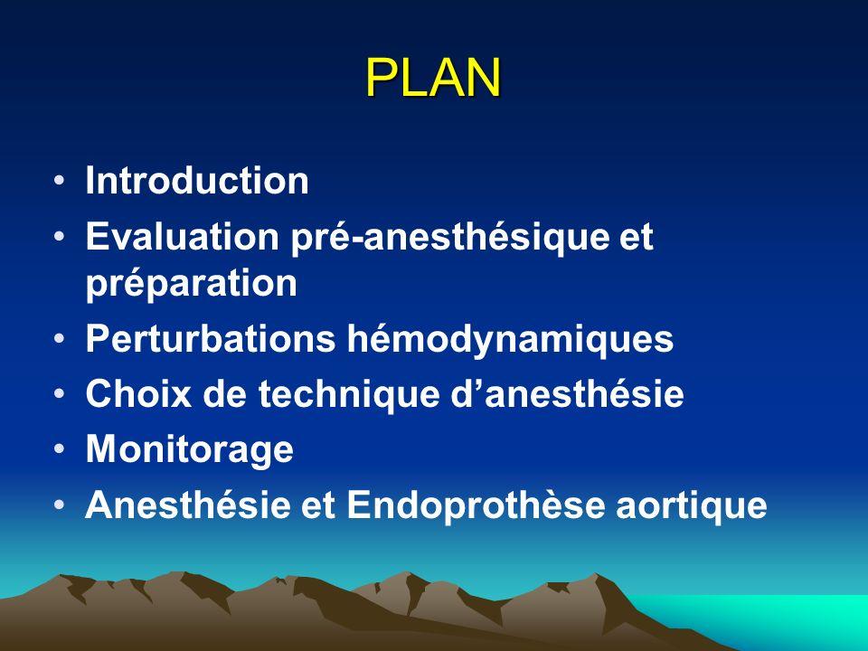 PLAN Introduction Evaluation pré-anesthésique et préparation Perturbations hémodynamiques Choix de technique danesthésie Monitorage Anesthésie et Endoprothèse aortique