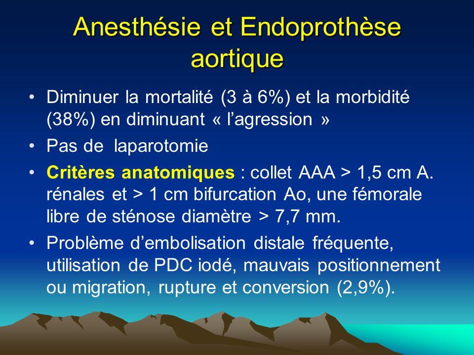 Anesthésie et Endoprothèse aortique Diminuer la mortalité (3 à 6%) et la morbidité (38%) en diminuant « lagression » Pas de laparotomie Critères anato