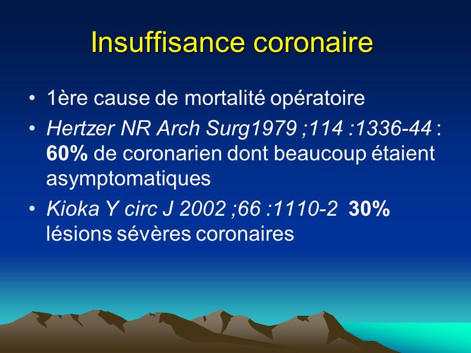 Insuffisance coronaire Insuffisance coronaire 1ère cause de mortalité opératoire Hertzer NR Arch Surg1979 ;114 :1336-44 : 60% de coronarien dont beaucoup étaient asymptomatiques Kioka Y circ J 2002 ;66 :1110-2 30% lésions sévères coronaires
