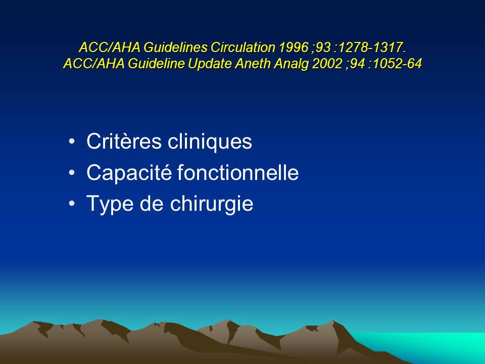 ACC/AHA Guidelines Circulation 1996 ;93 :1278-1317.