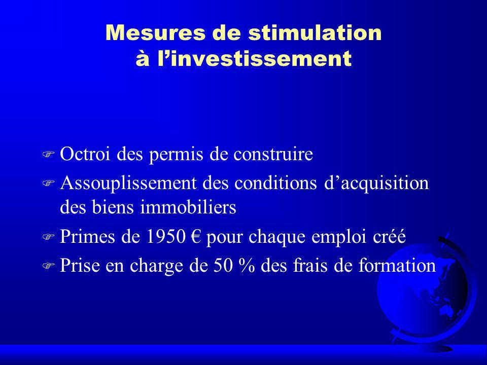 Mesures de stimulation à linvestissement F Octroi des permis de construire F Assouplissement des conditions dacquisition des biens immobiliers F Prime