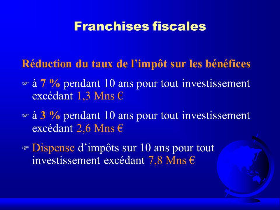 Franchises fiscales Réduction du taux de limpôt sur les bénéfices F à 7 % pendant 10 ans pour tout investissement excédant 1,3 Mns F à 3 % pendant 10