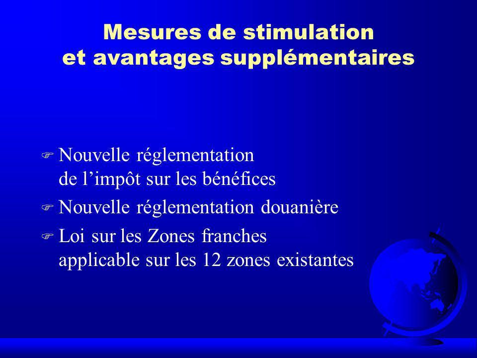Mesures de stimulation et avantages supplémentaires F Nouvelle réglementation de limpôt sur les bénéfices F Nouvelle réglementation douanière F Loi su