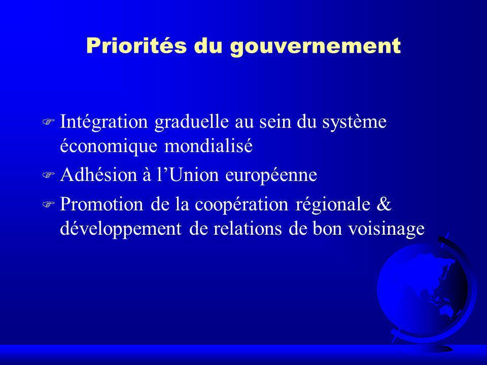 Priorités du gouvernement F Intégration graduelle au sein du système économique mondialisé F Adhésion à lUnion européenne F Promotion de la coopératio