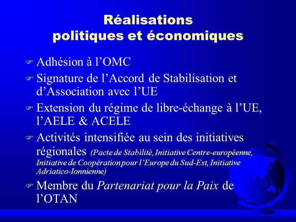 Réalisations politiques et économiques F Adhésion à lOMC F Signature de lAccord de Stabilisation et dAssociation avec lUE F Extension du régime de lib