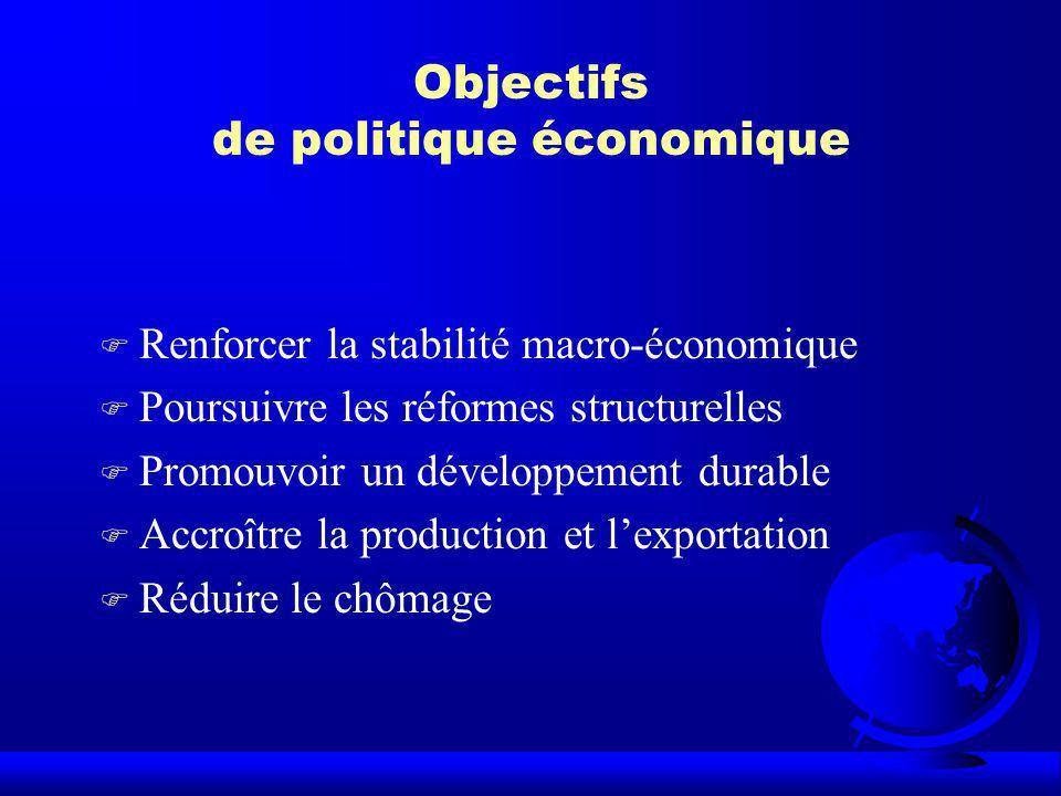 Objectifs de politique économique F Renforcer la stabilité macro-économique F Poursuivre les réformes structurelles F Promouvoir un développement dura