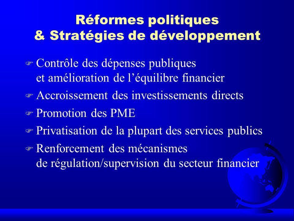 Réformes politiques & Stratégies de développement F Contrôle des dépenses publiques et amélioration de léquilibre financier F Accroissement des invest