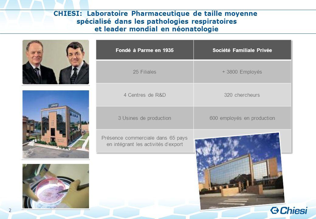 CHIESI: Laboratoire Pharmaceutique de taille moyenne spécialisé dans les pathologies respiratoires et leader mondial en néonatologie 2
