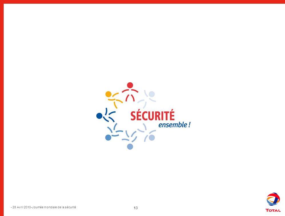 13 - 28 Avril 2010-Journée mondiale de la sécurité
