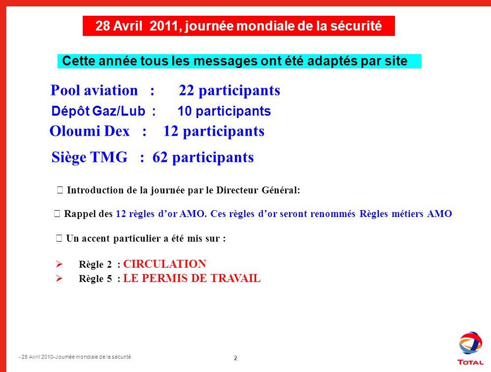 2 - 28 Avril 2010-Journée mondiale de la sécurité Cette année tous les messages ont été adaptés par site Introduction de la journée par le Directeur G