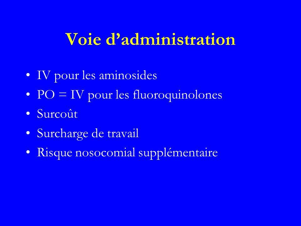 Voie dadministration IV pour les aminosides PO = IV pour les fluoroquinolones Surcoût Surcharge de travail Risque nosocomial supplémentaire