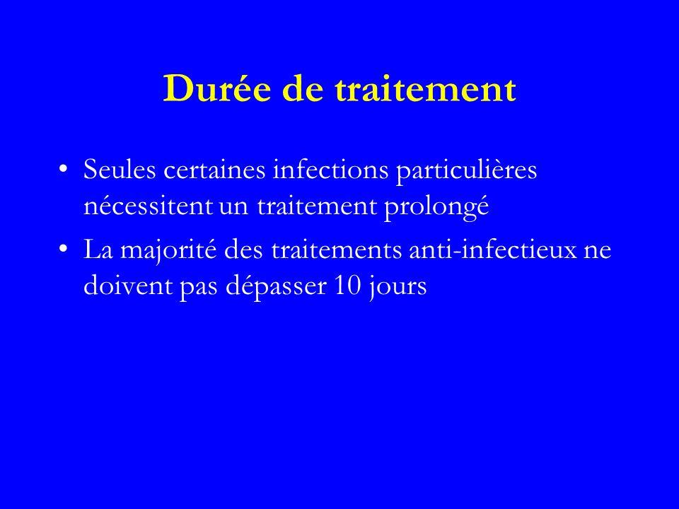 Durée de traitement Seules certaines infections particulières nécessitent un traitement prolongé La majorité des traitements anti-infectieux ne doiven