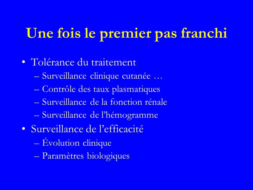 Une fois le premier pas franchi Tolérance du traitement –Surveillance clinique cutanée … –Contrôle des taux plasmatiques –Surveillance de la fonction