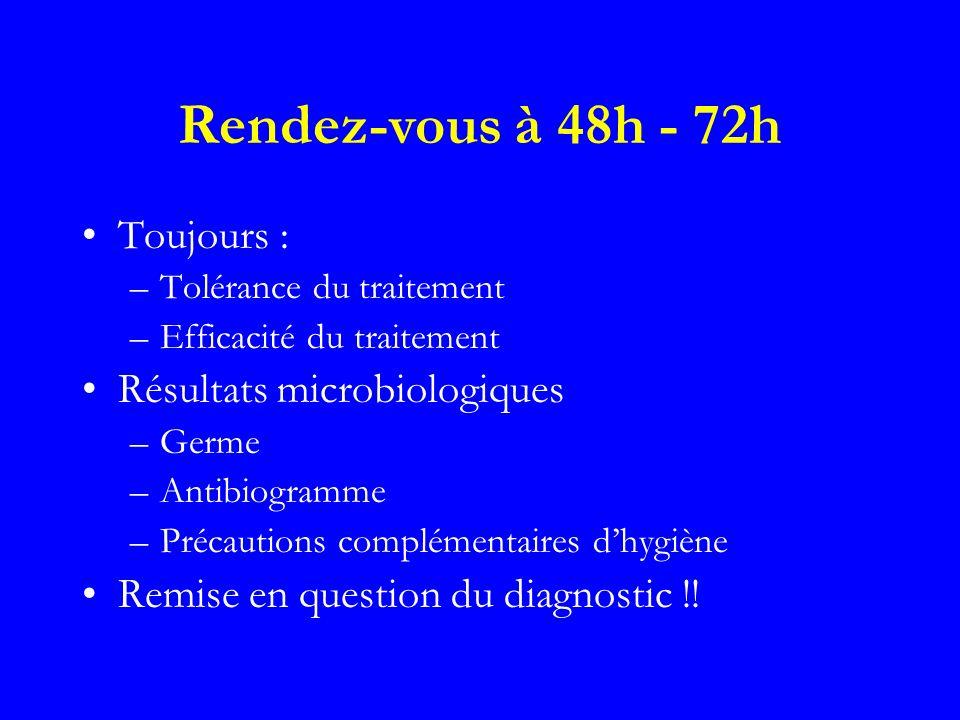 Rendez-vous à 48h - 72h Toujours : –Tolérance du traitement –Efficacité du traitement Résultats microbiologiques –Germe –Antibiogramme –Précautions co