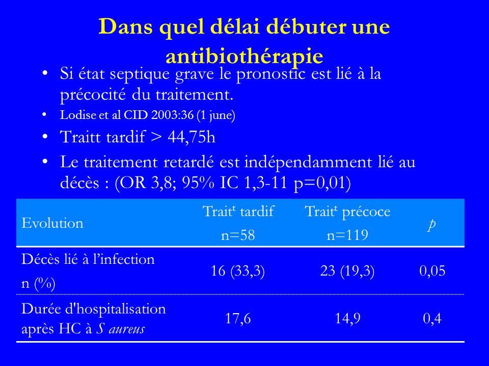 Dans quel délai débuter une antibiothérapie Si état septique grave le pronostic est lié à la précocité du traitement. Lodise et al CID 2003:36 (1 june
