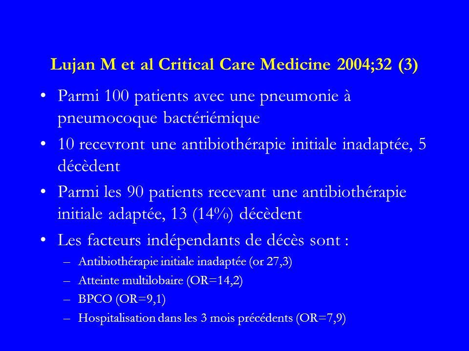 Lujan M et al Critical Care Medicine 2004;32 (3) Parmi 100 patients avec une pneumonie à pneumocoque bactériémique 10 recevront une antibiothérapie in