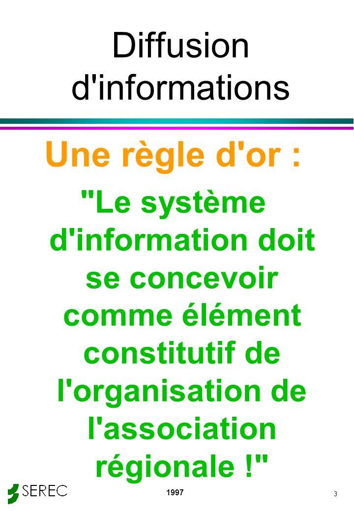 1997 3 Diffusion d informations Une règle d or : Le système d information doit se concevoir comme élément constitutif de l organisation de l association régionale !