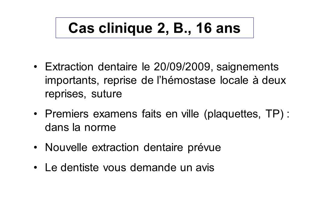 Cas clinique 2, B., 16 ans Extraction dentaire le 20/09/2009, saignements importants, reprise de lhémostase locale à deux reprises, suture Premiers examens faits en ville (plaquettes, TP) : dans la norme Nouvelle extraction dentaire prévue Le dentiste vous demande un avis