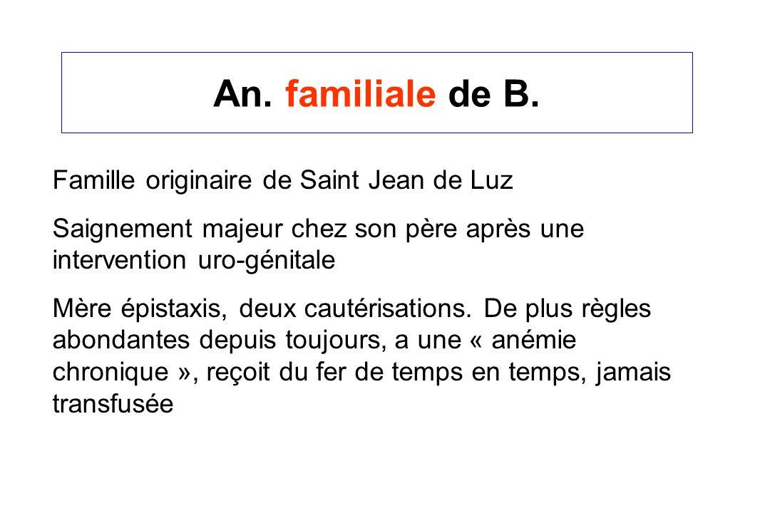 An. familiale de B.
