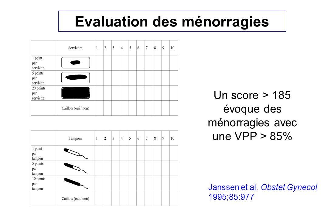 Evaluation des ménorragies Janssen et al.