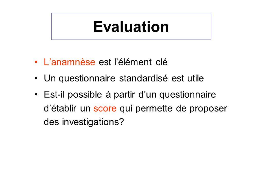 Evaluation Lanamnèse est lélément clé Un questionnaire standardisé est utile Est-il possible à partir dun questionnaire détablir un score qui permette de proposer des investigations
