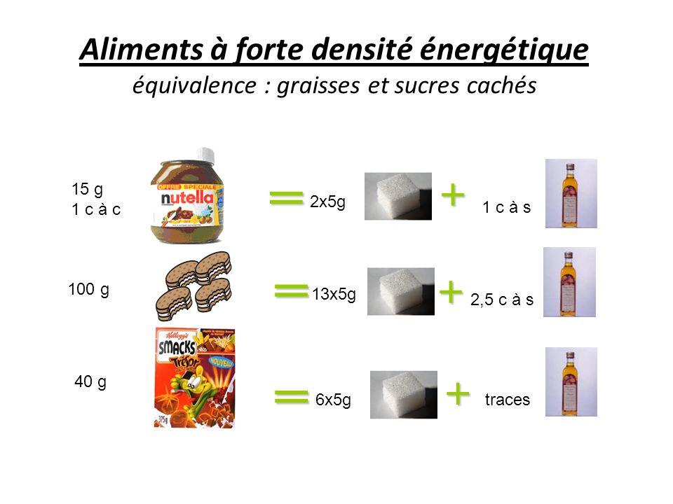 + + + 3x5g 1 c à s 30 g 4 à 7x5g Barres chocolatées 2x5g 1 c à s 1 à 2 c à s Aliments à forte densité énergétique équivalence : graisses et sucres cachés
