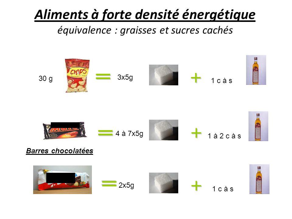 + + + 3x5g 1 c à s 30 g 4 à 7x5g Barres chocolatées 2x5g 1 c à s 1 à 2 c à s Aliments à forte densité énergétique équivalence : graisses et sucres cac